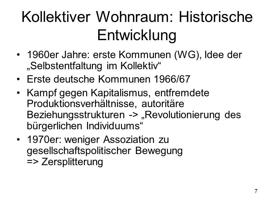 Kollektiver Wohnraum: Historische Entwicklung