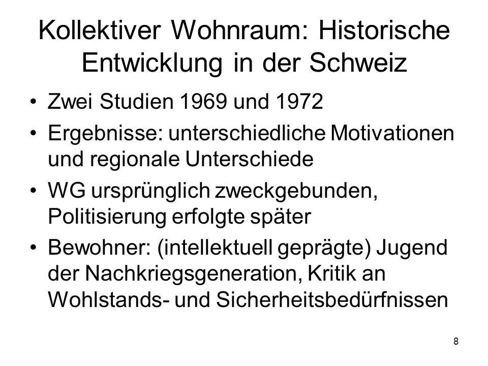 Kollektiver Wohnraum: Historische Entwicklung in der Schweiz
