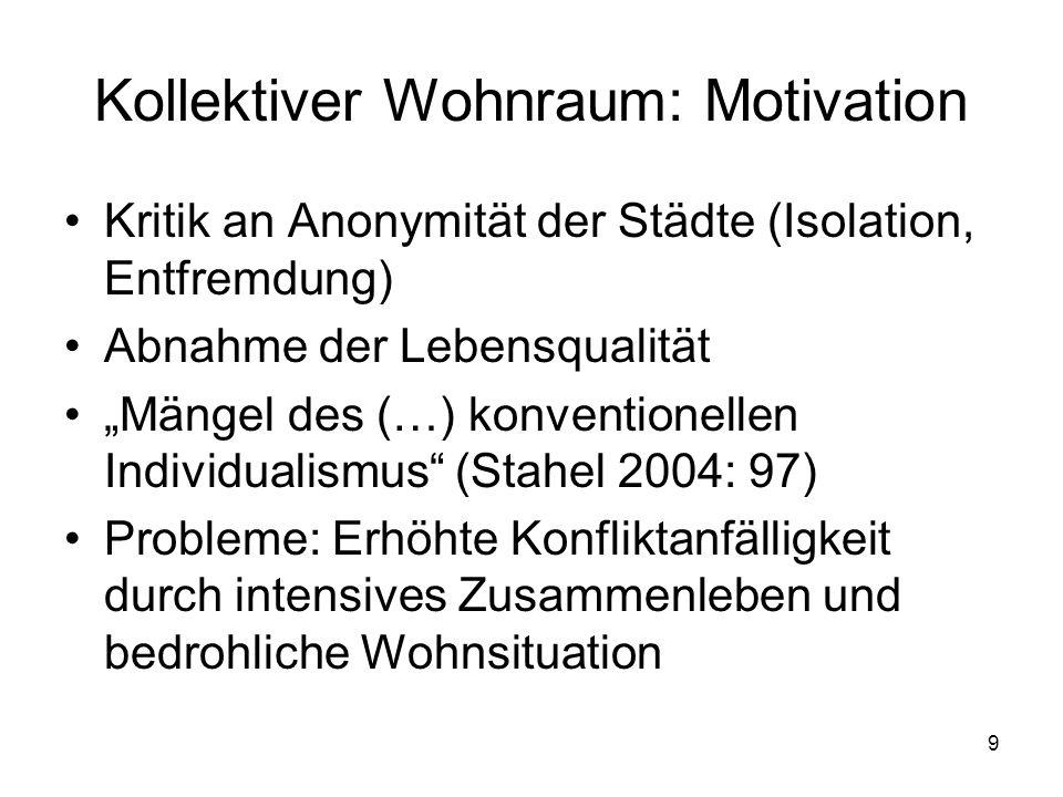 Kollektiver Wohnraum: Motivation
