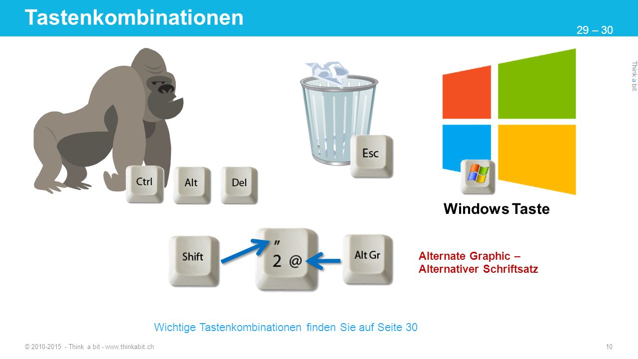 Tastenkombinationen Windows Taste 29 – 30 Alternate Graphic –