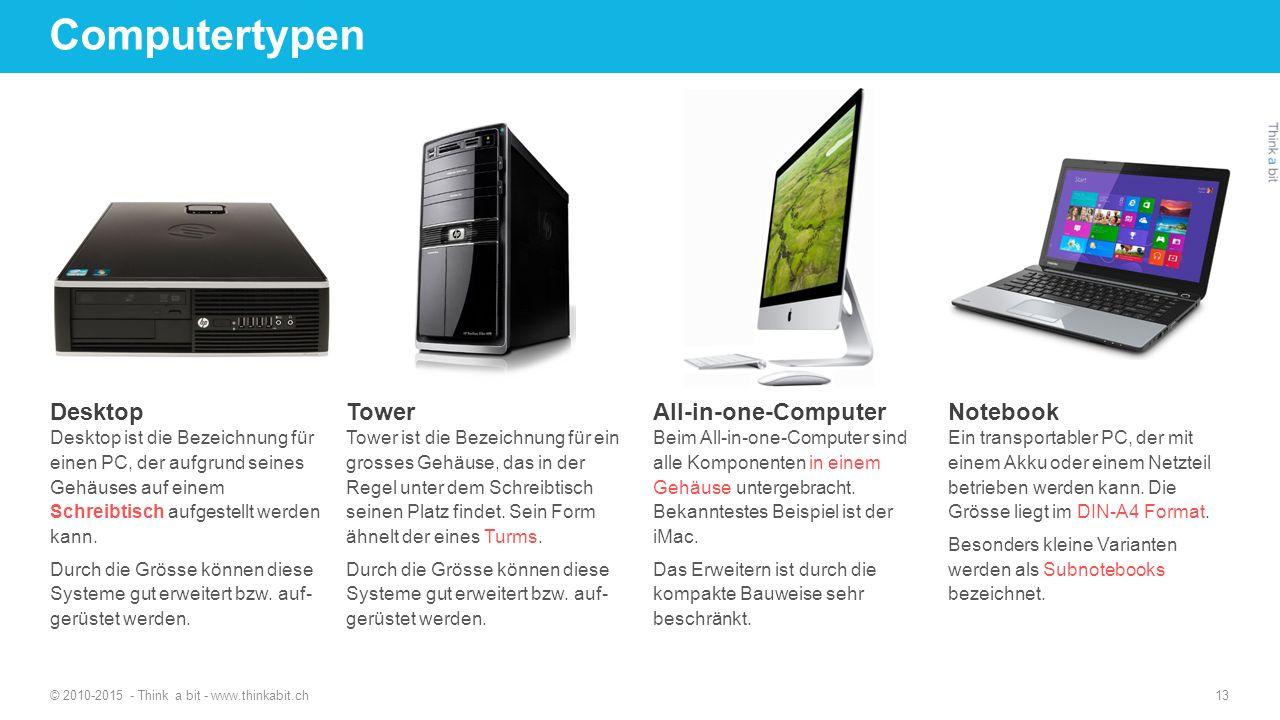 Computertypen Desktop Tower All-in-one-Computer Notebook