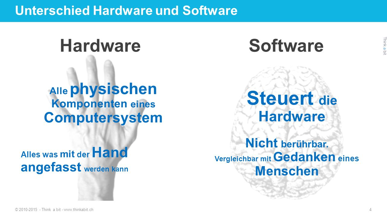 Unterschied Hardware und Software