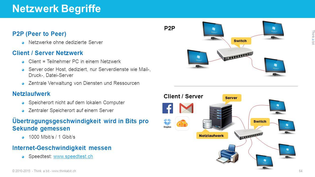 Netzwerk Begriffe P2P (Peer to Peer) Client / Server Netzwerk
