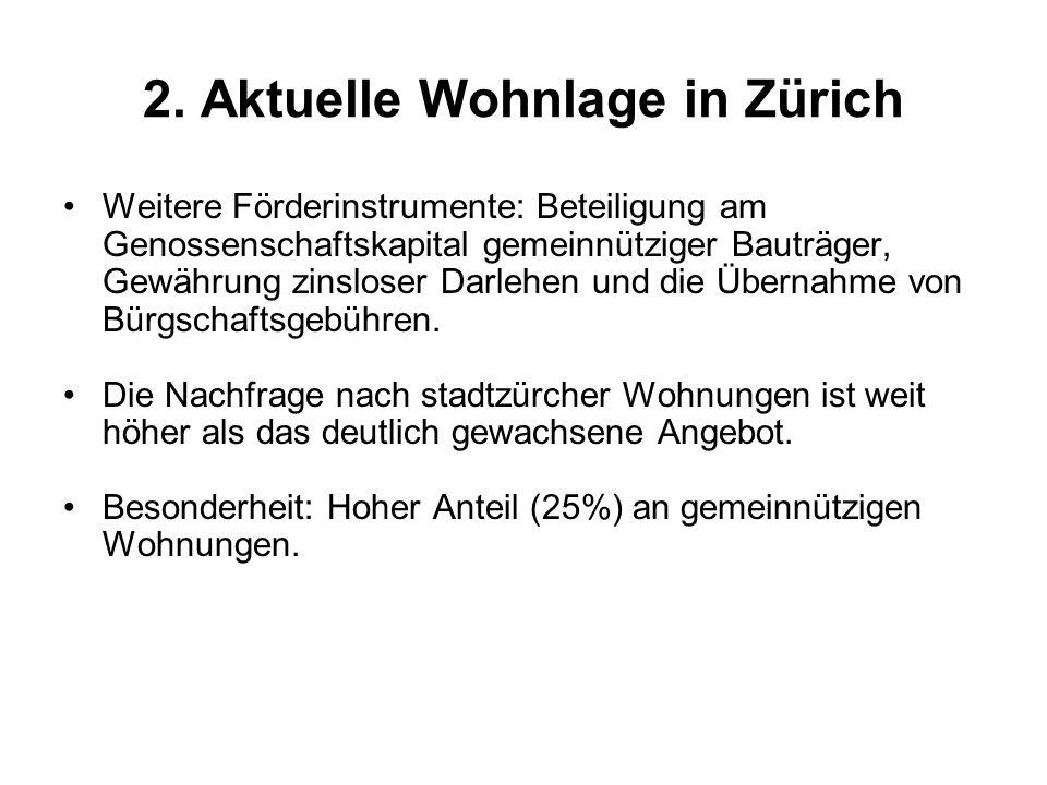 2. Aktuelle Wohnlage in Zürich