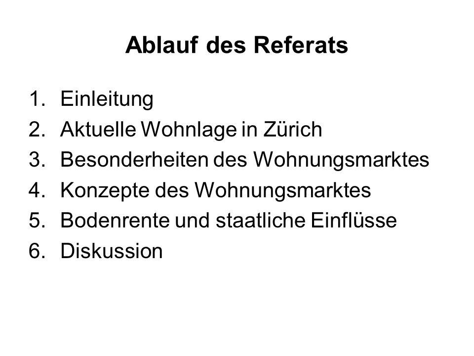 Ablauf des Referats Einleitung Aktuelle Wohnlage in Zürich