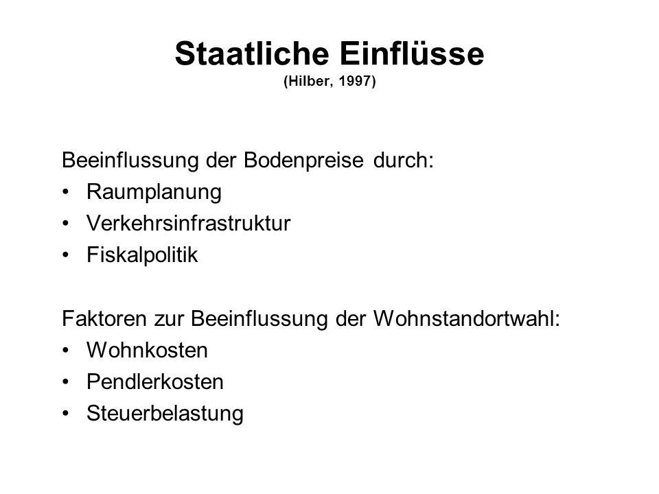 Staatliche Einflüsse (Hilber, 1997)