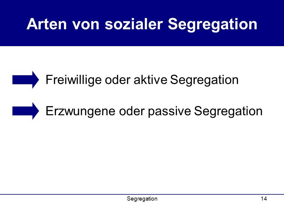 Arten von sozialer Segregation