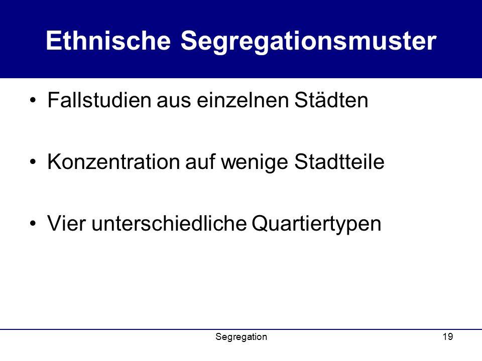 Ethnische Segregationsmuster