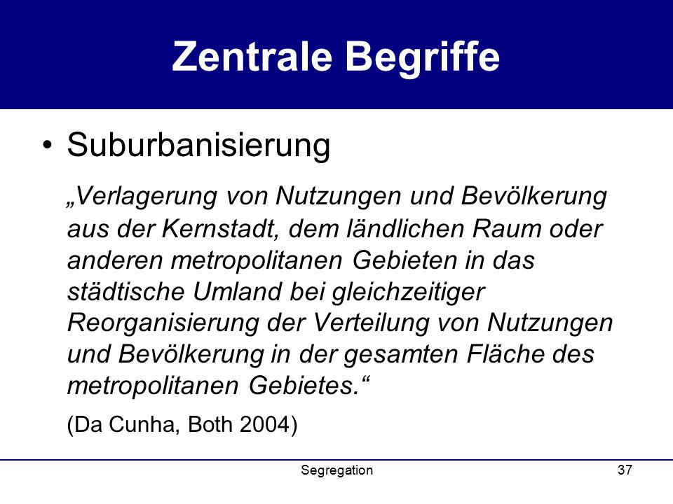 Zentrale Begriffe Suburbanisierung