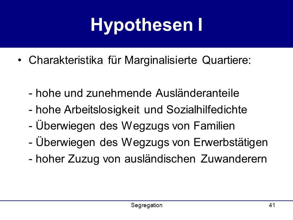 Hypothesen I Charakteristika für Marginalisierte Quartiere: