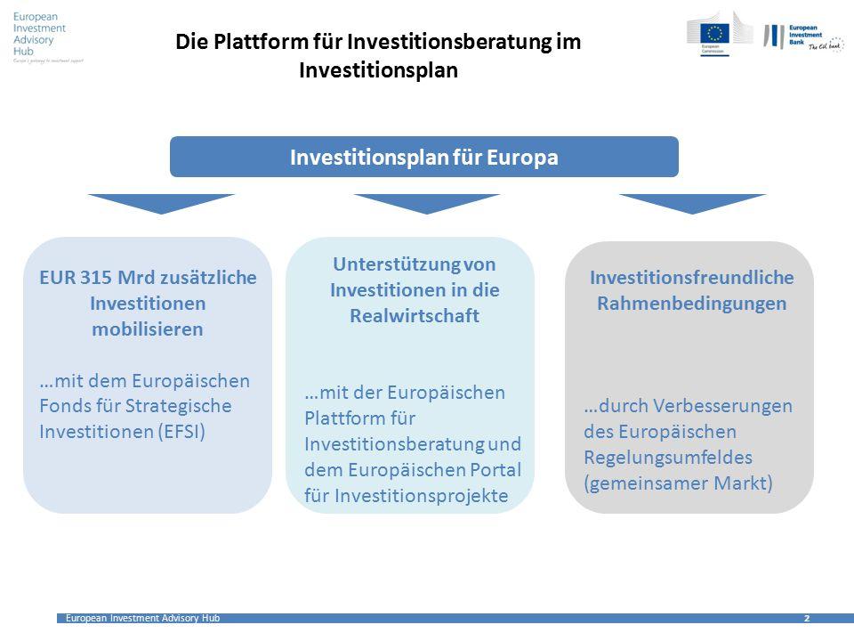 Die Plattform für Investitionsberatung im Investitionsplan