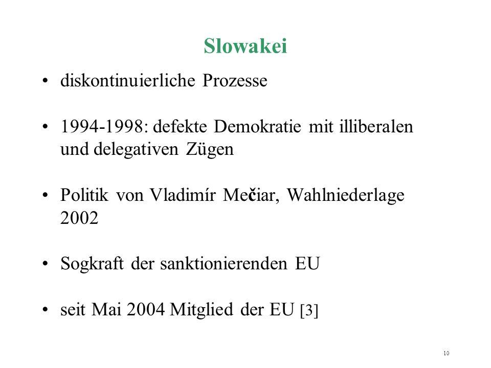 Slowakei diskontinuierliche Prozesse