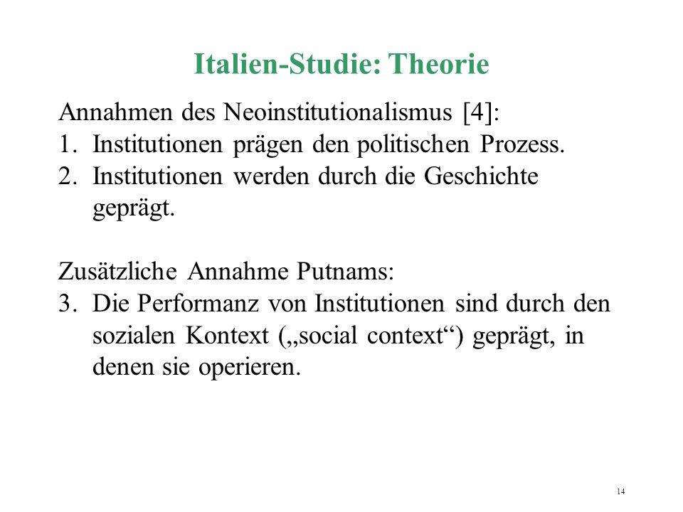 Italien-Studie: Theorie