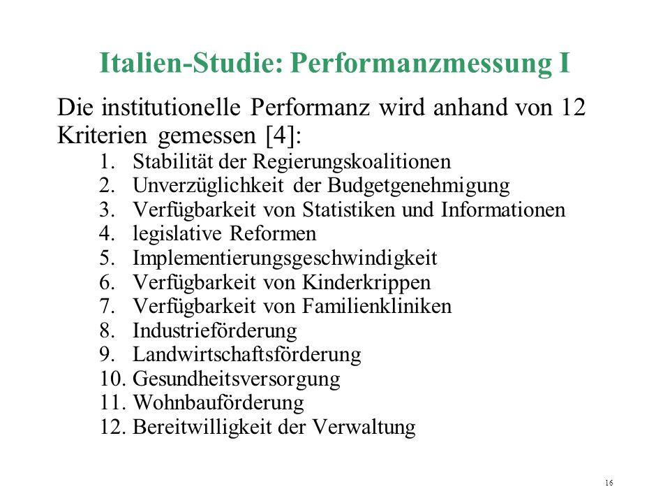 Italien-Studie: Performanzmessung I