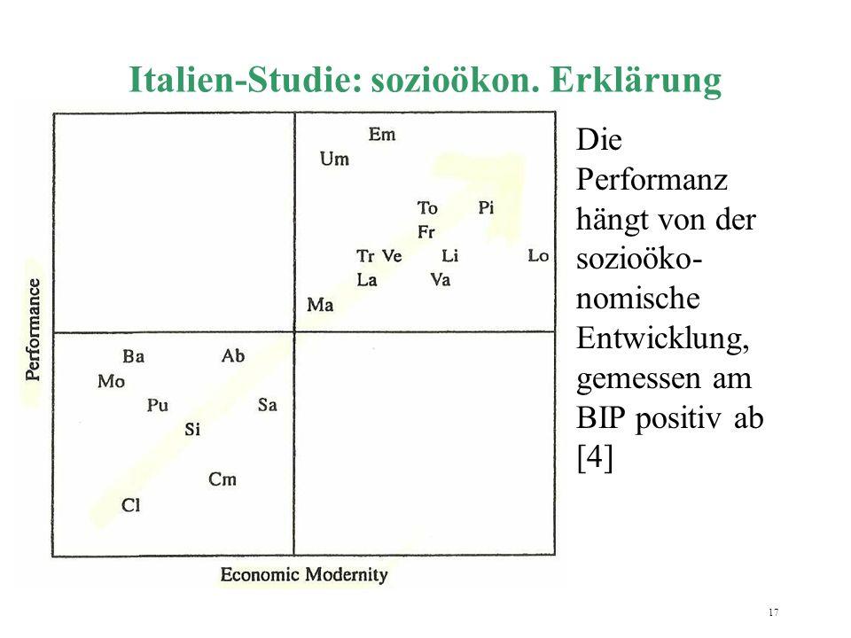 Italien-Studie: sozioökon. Erklärung
