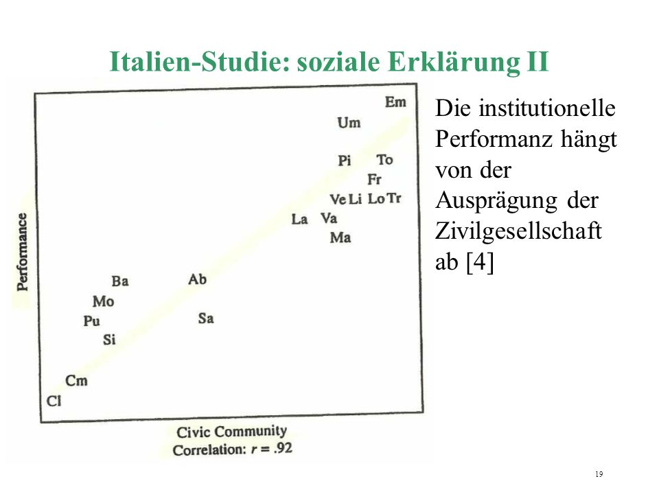 Italien-Studie: soziale Erklärung II