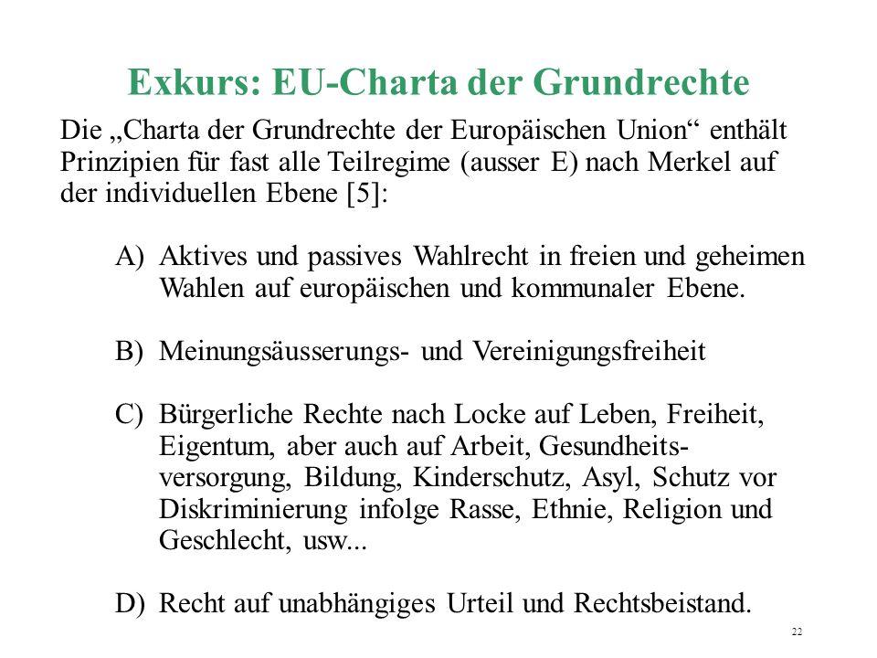 Exkurs: EU-Charta der Grundrechte