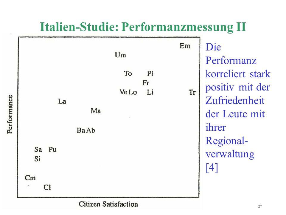 Italien-Studie: Performanzmessung II
