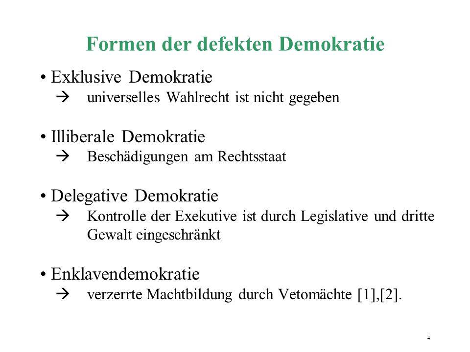 Formen der defekten Demokratie
