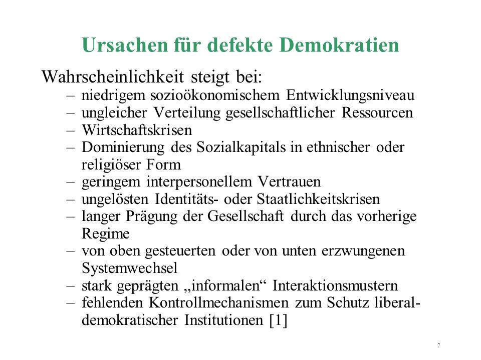 Ursachen für defekte Demokratien