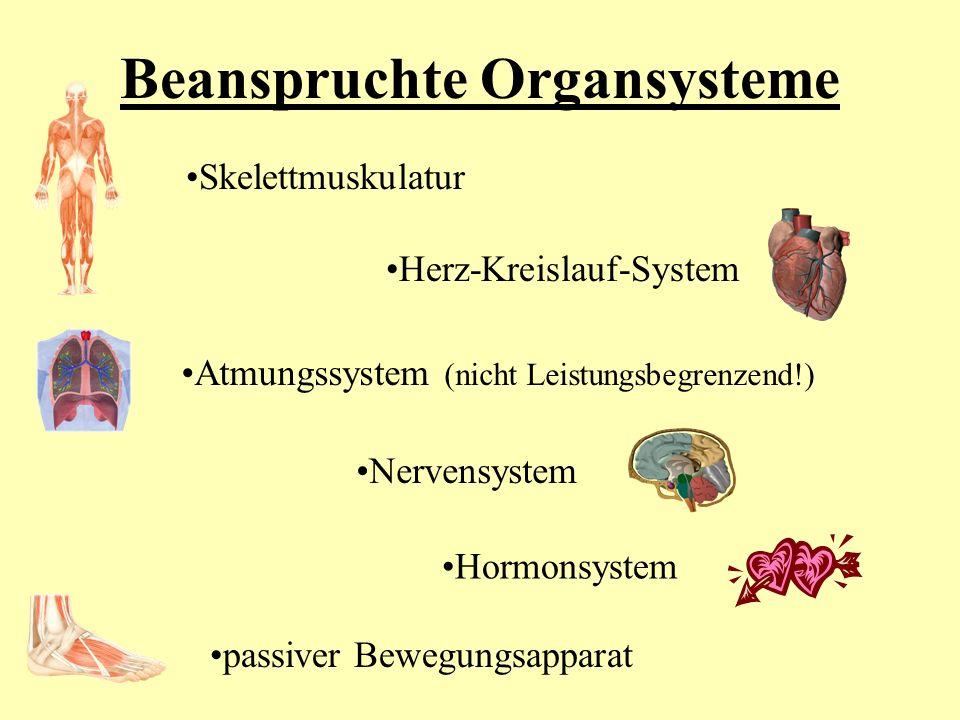 Beanspruchte Organsysteme