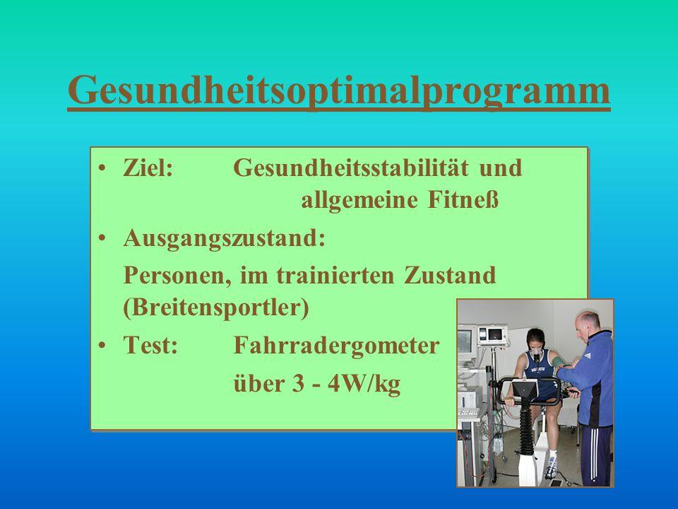 Gesundheitsoptimalprogramm