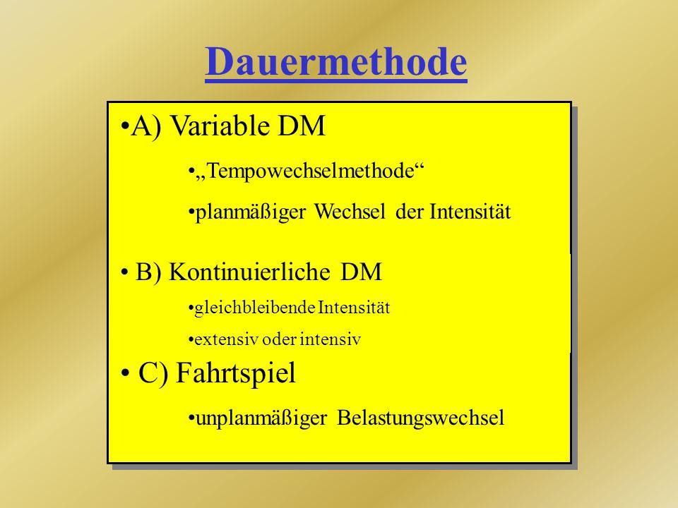 Dauermethode A) Variable DM C) Fahrtspiel B) Kontinuierliche DM