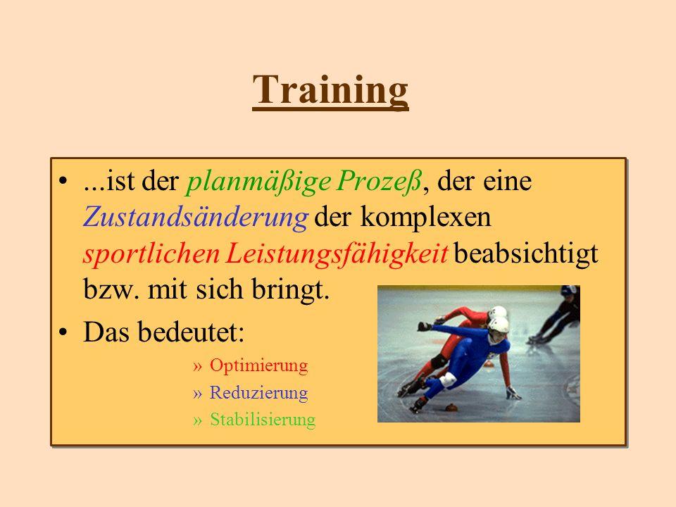 Training ...ist der planmäßige Prozeß, der eine Zustandsänderung der komplexen sportlichen Leistungsfähigkeit beabsichtigt bzw. mit sich bringt.