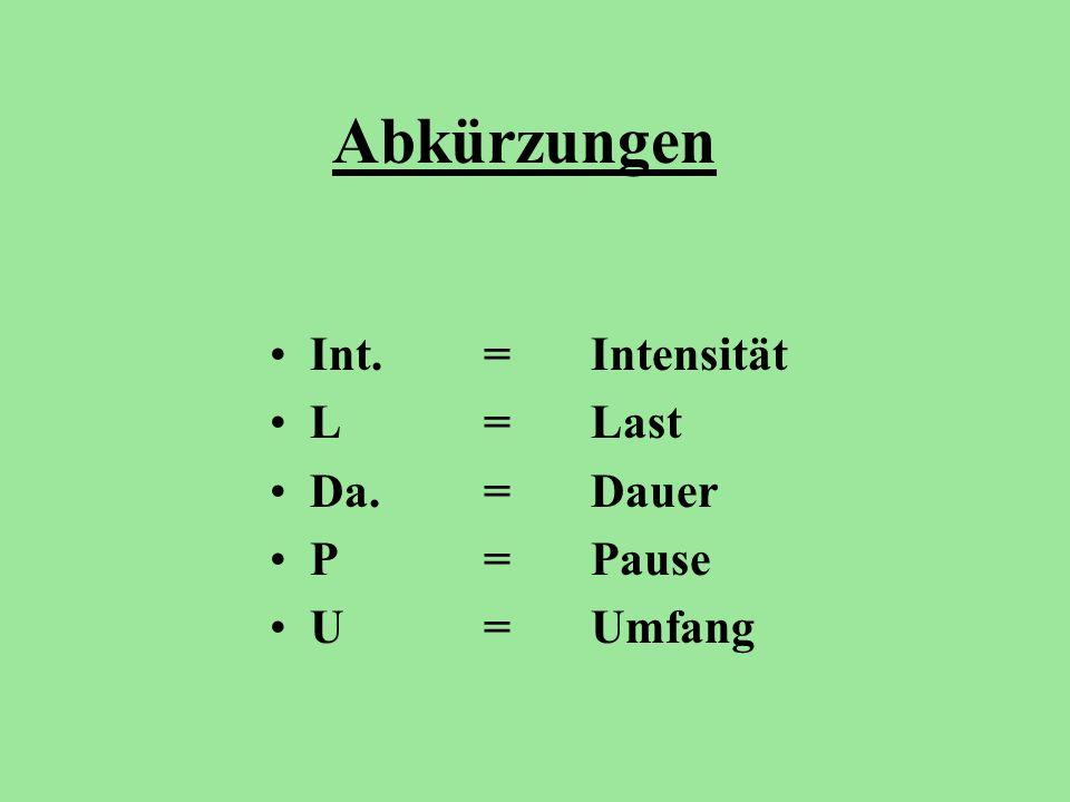 Abkürzungen Int. = Intensität L = Last Da. = Dauer P = Pause