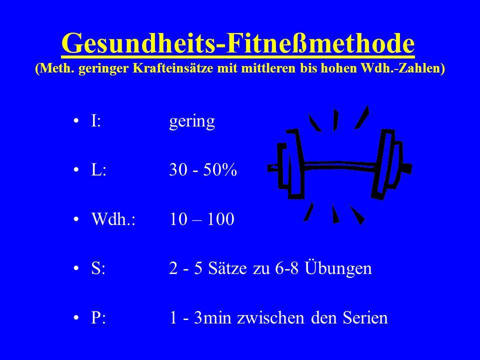 Gesundheits-Fitneßmethode (Meth