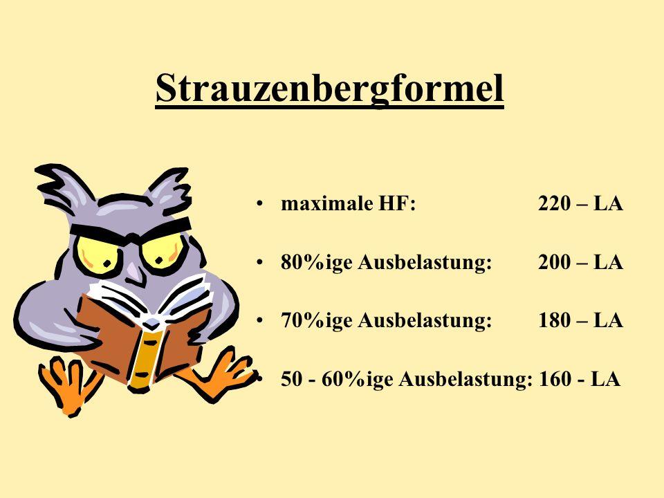 Strauzenbergformel maximale HF: 220 – LA 80%ige Ausbelastung: 200 – LA
