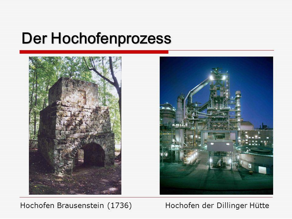Der Hochofenprozess Hochofen Brausenstein (1736)