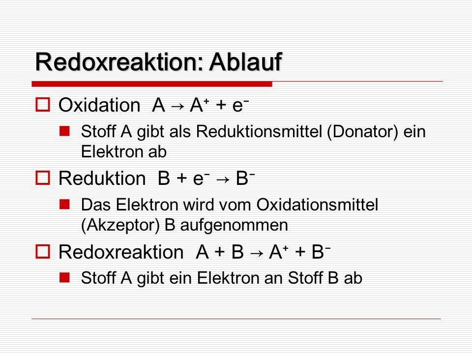 Redoxreaktion: Ablauf
