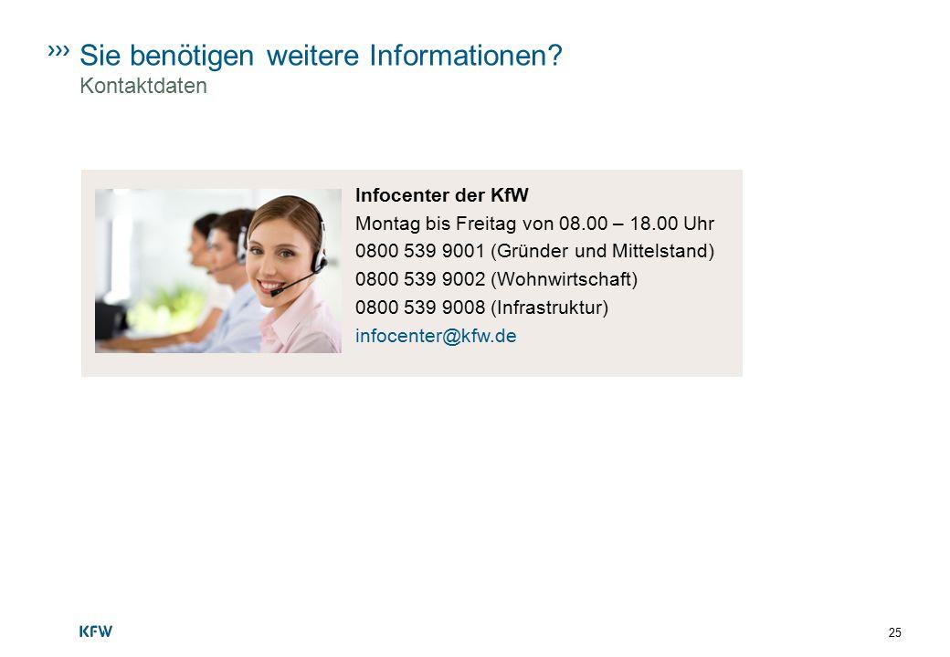 Sie benötigen weitere Informationen Kontaktdaten