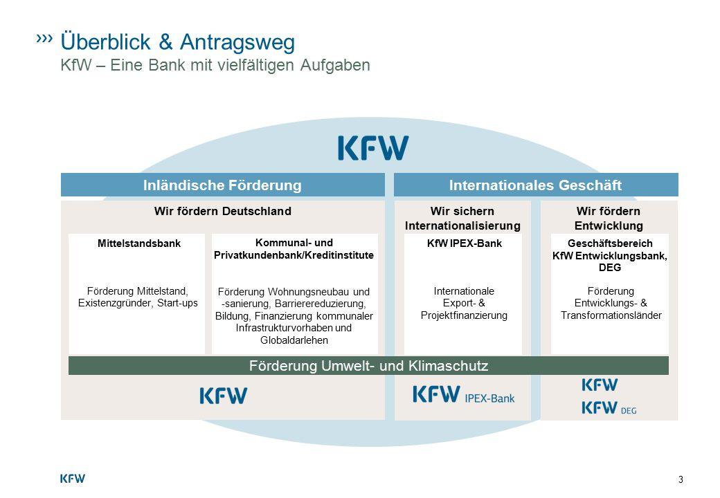 Überblick & Antragsweg KfW – Eine Bank mit vielfältigen Aufgaben