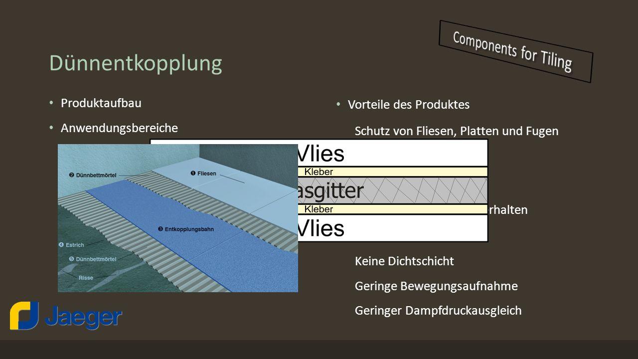 Dünnentkopplung Glasgitter Components for Tiling Produktaufbau