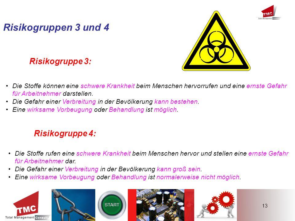 Risikogruppen 3 und 4 Risikogruppe 3: Risikogruppe 4: