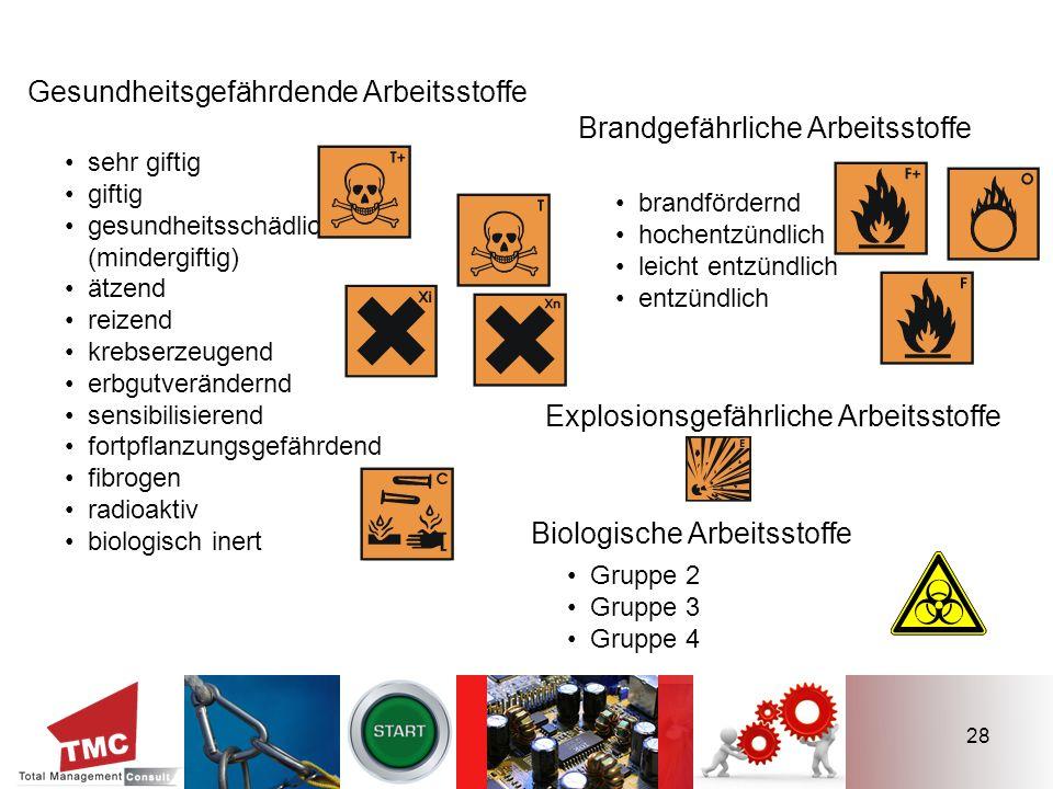 Gesundheitsgefährdende Arbeitsstoffe Brandgefährliche Arbeitsstoffe