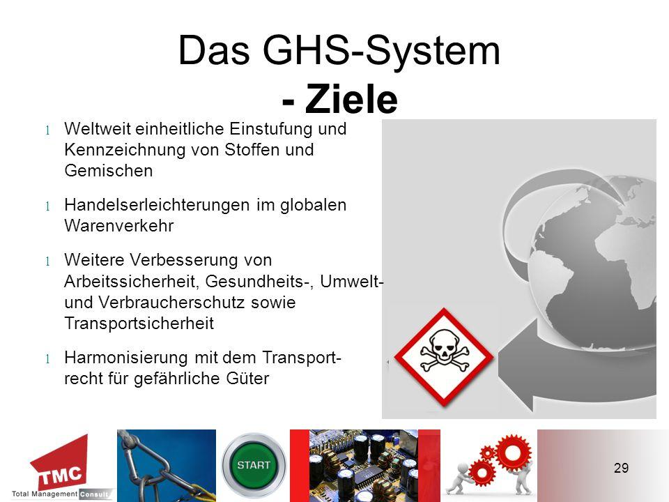 Das GHS-System - Ziele Weltweit einheitliche Einstufung und Kennzeichnung von Stoffen und Gemischen.