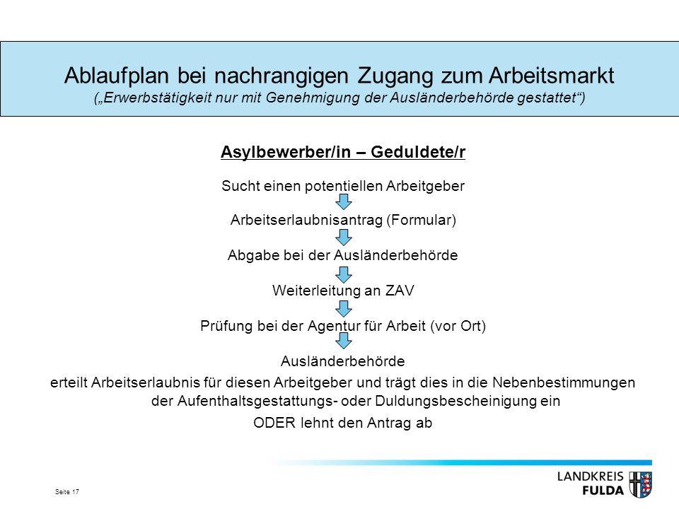 Asylbewerber/in – Geduldete/r