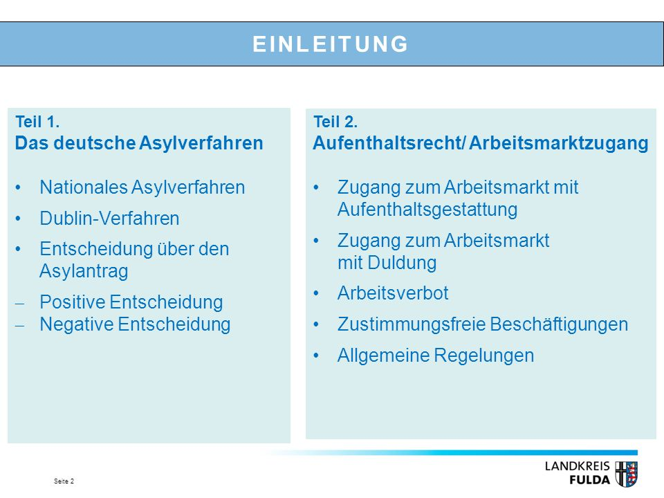 EINLEITUNG Das deutsche Asylverfahren Nationales Asylverfahren