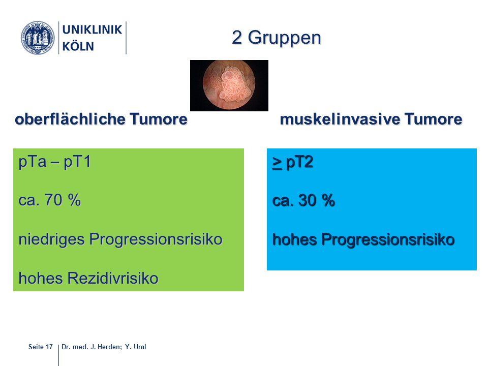 2 Gruppen oberflächliche Tumore muskelinvasive Tumore pTa – pT1