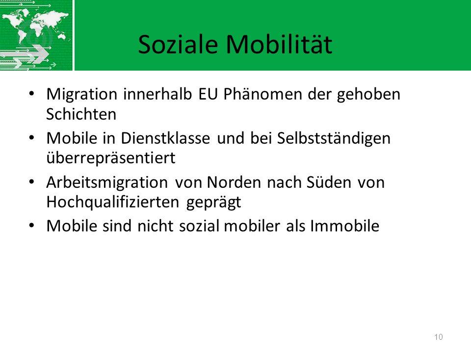 Soziale Mobilität Migration innerhalb EU Phänomen der gehoben Schichten. Mobile in Dienstklasse und bei Selbstständigen überrepräsentiert.