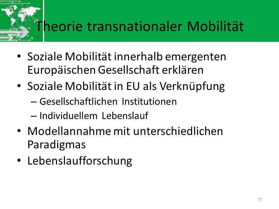 Theorie transnationaler Mobilität