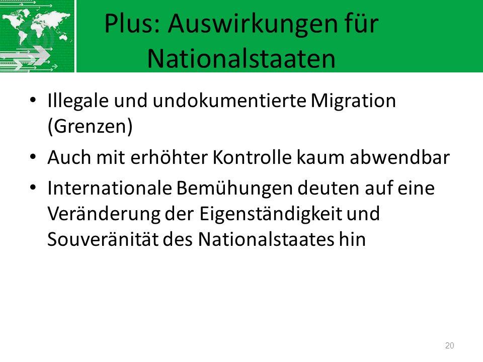 Plus: Auswirkungen für Nationalstaaten