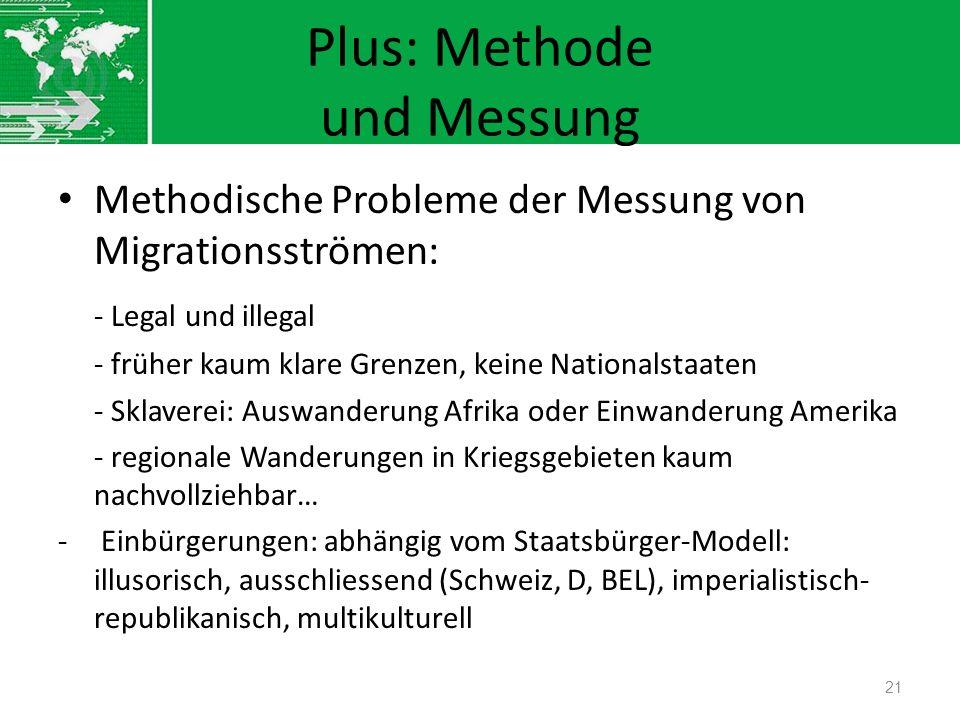 Plus: Methode und Messung