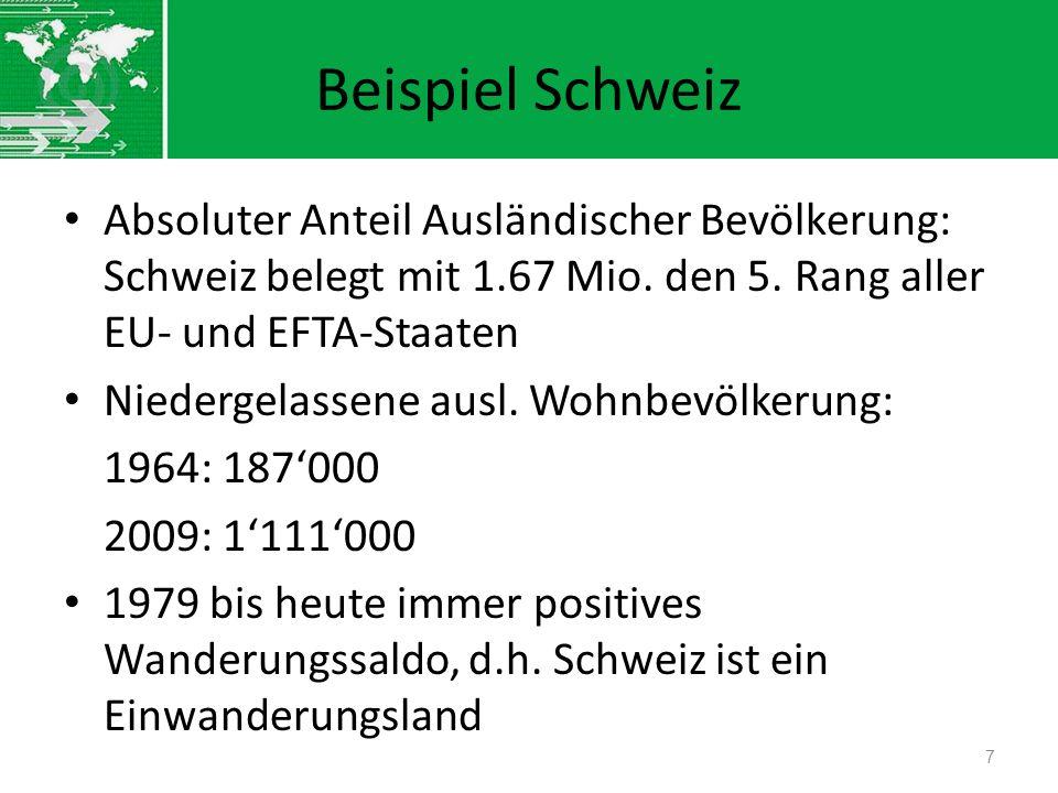 Beispiel Schweiz Absoluter Anteil Ausländischer Bevölkerung: Schweiz belegt mit 1.67 Mio. den 5. Rang aller EU- und EFTA-Staaten.