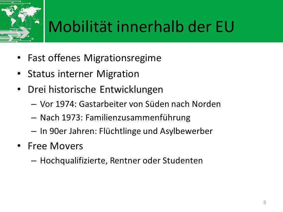 Mobilität innerhalb der EU