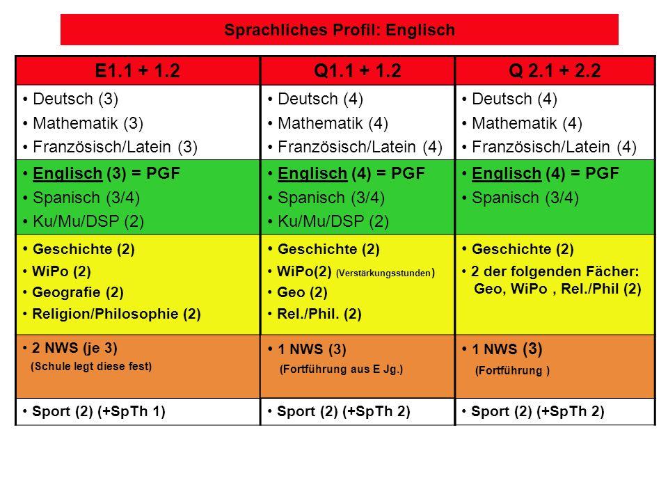 Sprachliches Profil: Englisch