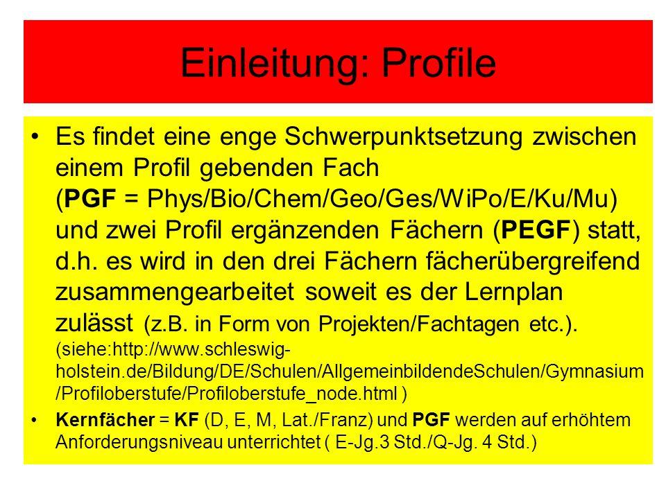 Einleitung: Profile